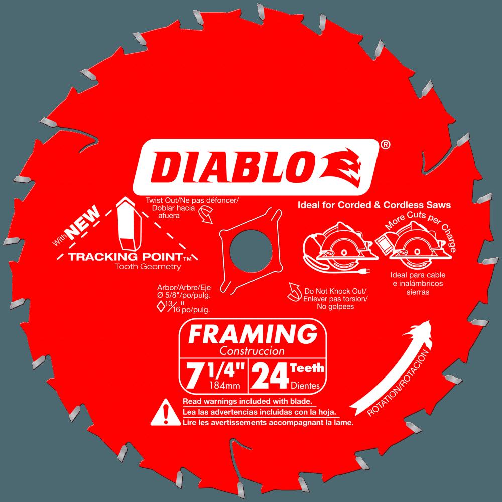 farming blade