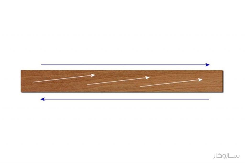 طرح چوب